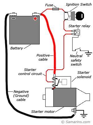 starter motor starting system starter motor diagram