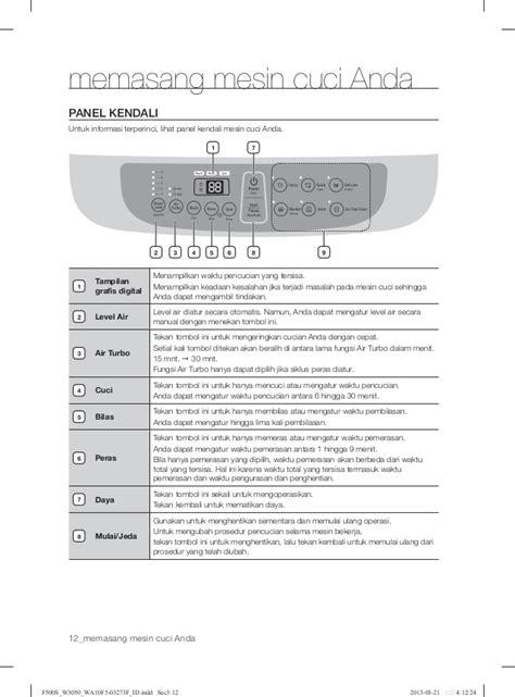 Mesin Cuci Polytron Manual fungsi tombol pada mesin cuci polytron april 2018