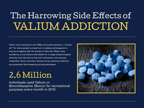 Valium Dosage For Detox by Infographic Archives Serenity House Detox