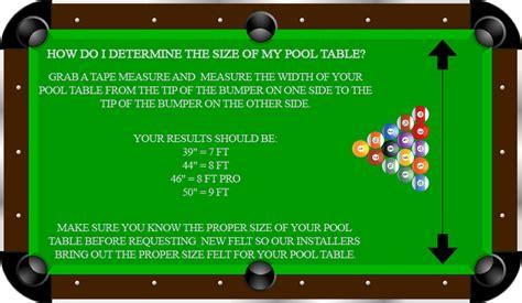 pool table pocket size pool table pocket dimensions pixshark com images