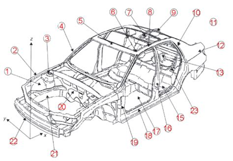 Purpose Of Floor Plan by Guidelines For The Detection Of Reportable Damage On