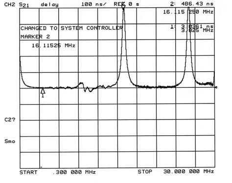 inductors delay inductors delay 28 images inductors delay 28 images gl1l5ls080s c susumu inductors coils