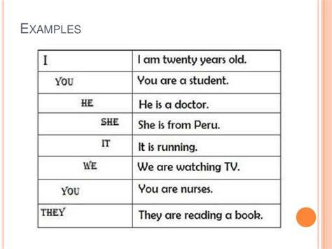 personal pronouns possessive adjectives and possessive