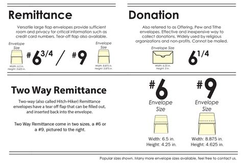 Remittance Envelope Template Word Size Guide Final Print Addition 2 Way Dreamswebsite Remittance Envelope Template Indesign