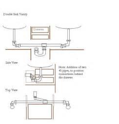 Bathroom Sink Drain Hookup Plumbing Can I Hook Up A Bathroom Sink To A Single