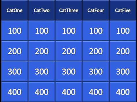 Powerpoint Jeopardy 5 Steps How To Make Powerpoint Jeopardy