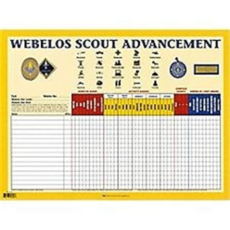 cub scout advancement card templates webelos advancement chart we should get one of these