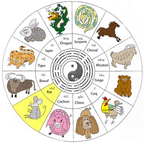 Calendrier Chinois Animaux 233 E Du Lapin Et Zodiaque Chinois Le De