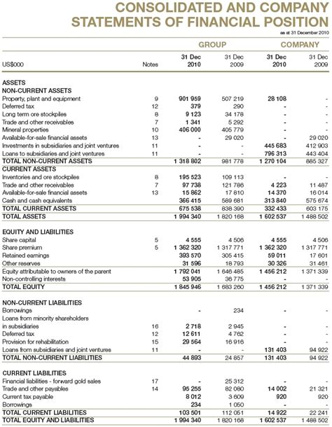 objectives of financial statement analysis pdf 28 objectives of financial statement analysis