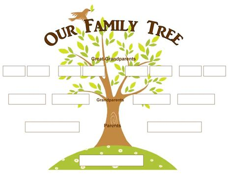 family tree decorative page
