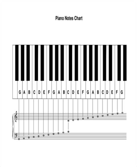 piano notes chart diagram of piano notes image collections how to guide
