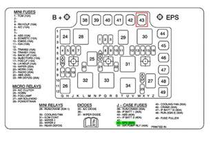 2003 saturn ion fuse box ion free printable wiring diagrams