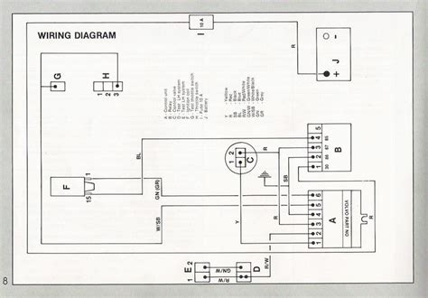 100 volvo m46 wiring diagram engine diagrams volvo