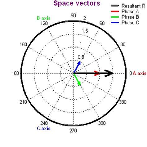 3 phase induction motor gif my new nepal three phase motor