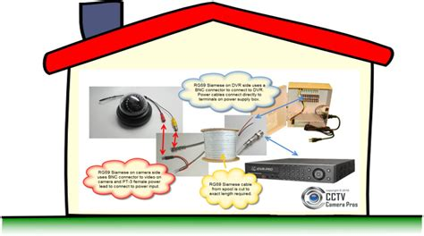 how to wire a house alarm home security camera wiring diagram wiring diagram with description