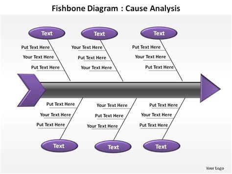 Fishbone Analysis Diagram Cause Analysis Ppt Slides Diagrams Templates Powerpoint Info Graphics Fishbone Analysis Template Ppt