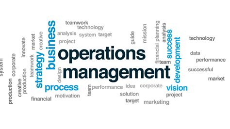 operation management operations management animated word cloud text design