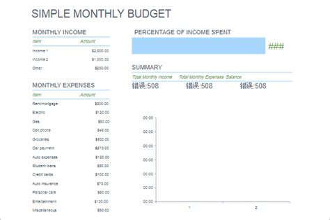 comfortable simple budget template contemporary exle