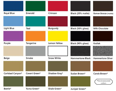 powder coating colors powder coating colors for steel components
