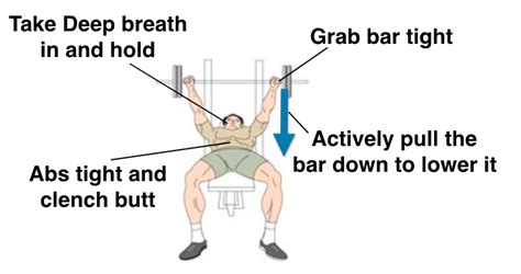 how to do a bench press properly how to do a bench press correctly how to perform bench press exercise for bigger chest