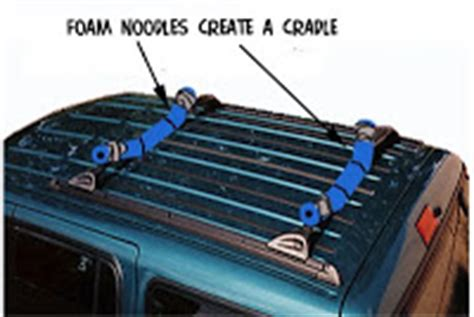 Pool Noodle Roof Rack by Howdy Ya Dewit Yak On The Rack
