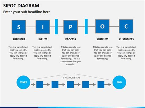 sipoc powerpoint template sipoc diagram powerpoint sketchbubble