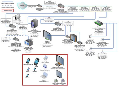 awesome wired home network design contemporary awesome wired home network design contemporary