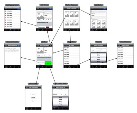 web application workflow web application workflow 28 images extropia tutorials