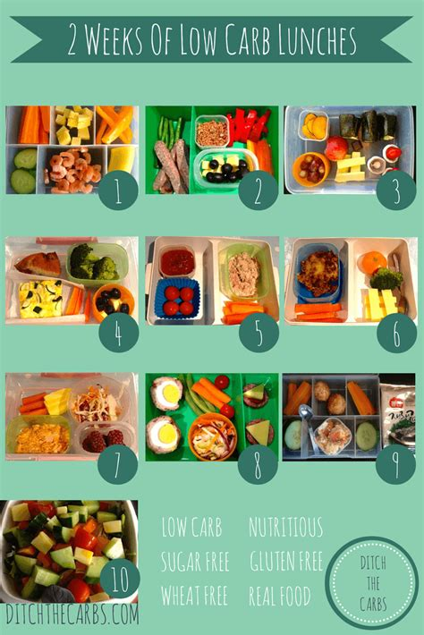 carbohydrates kinds low carb 2 weeks of lunchboxes