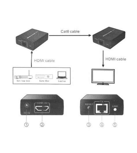 Kabel Hdmi Bafo 40m By Edgecom bafo hdmi extender cat6 60m