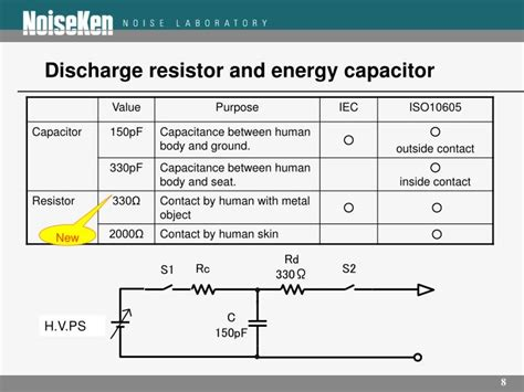resistor capacitor frequency formula ppt esd standard for vehicle iso 10605 powerpoint presentation id 693347