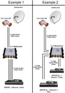 dish work satellite wiring diagram for tv get free image about wiring diagram