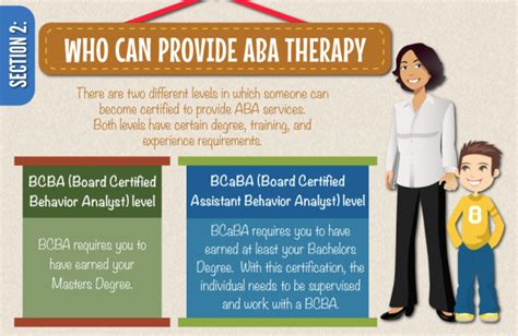 what is aba therapy splash of autism resources soar