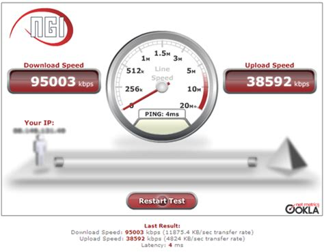 ngi eolo test speedtest ngi forum