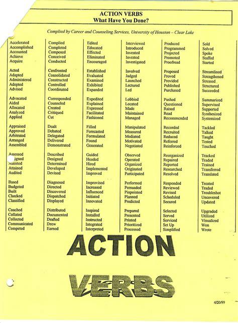 Resume Verbs Exles Resume Exles Verbs For Resumes Exles Power Words For Resumes Verbs List