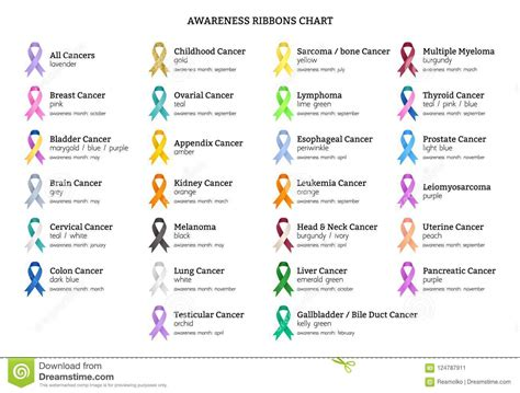 cancer ribbons colors and meanings awareness color ribbons meanings chart stock vector