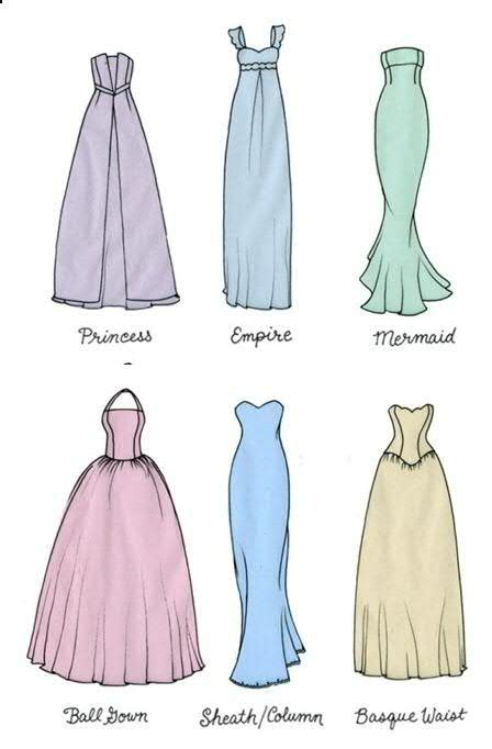 dress pattern names different types of dress cuts pattern drafting