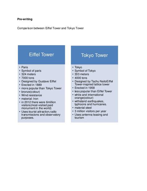 Towers Essay by Presentation Essay