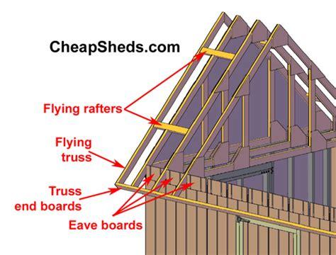 step  frame  sheet  gable roof