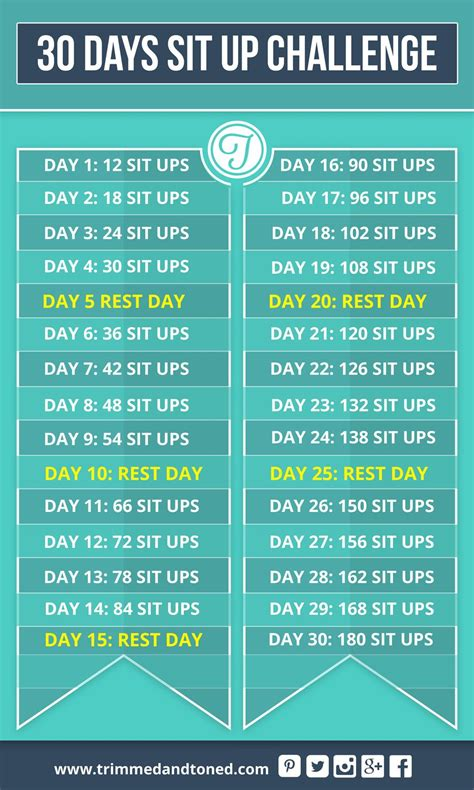 30 day push up and sit up challenge sit up challenge on lunge challenge push up