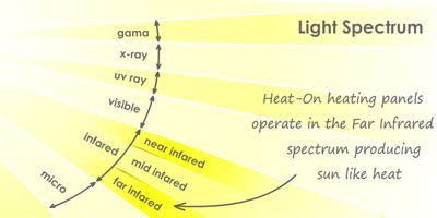 infrared heat l benefits infrared heating by infralia