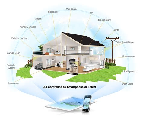 home system smart home iot philippines inc