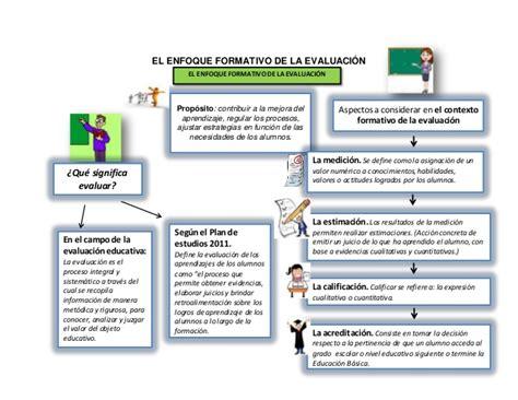motivaci 211 n e innovaci 211 n docente libro evaluacin educativa en la mejora de la educacin el
