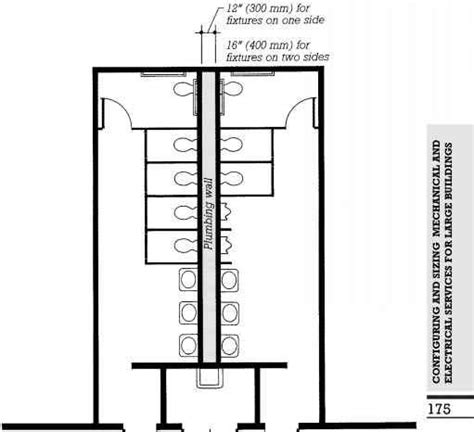 Minimum Closet Dimensions by Plumbing Walls Janitor Closets And Toilet Rooms National