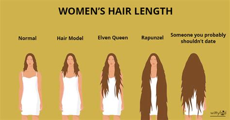 what is the best lenght of hair for a saggin jawline what does your hair length say about you