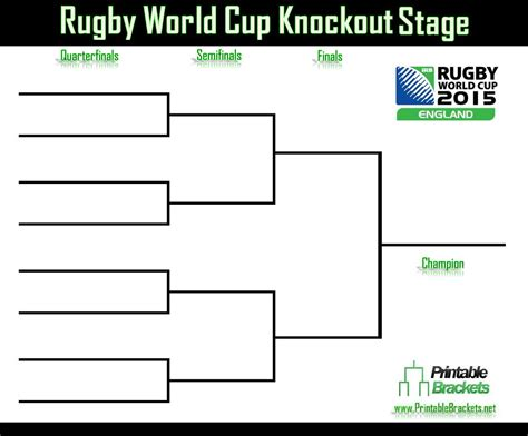 knockout draw sheet template rugby world cup 2015 rugby world cup