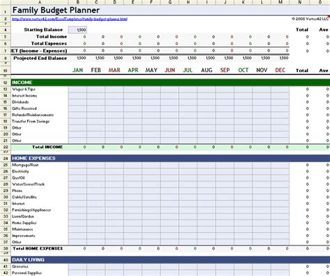 how to make a home budget plan budget exle