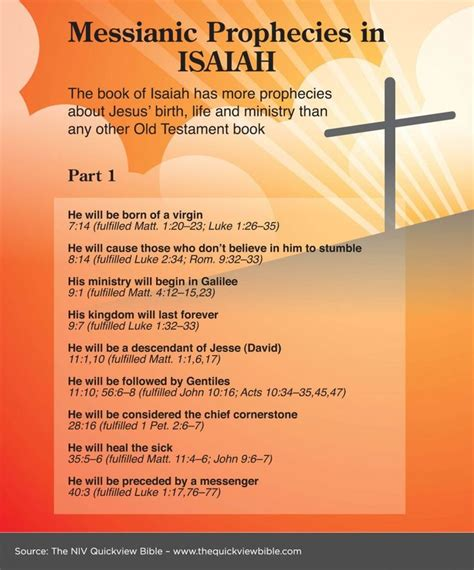 1000 images about isaiah 40 1000 isaiah quotes on isaiah 40 31 charles