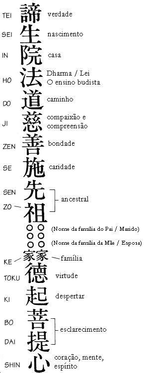 imagenes simbolos budistas significado significado s 205 mbolo familiar reiyukai do brasil
