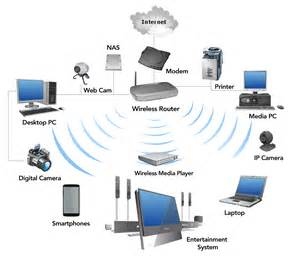 Design Home Wifi Network Business Wifi Solutions Wireless Solutions Optima